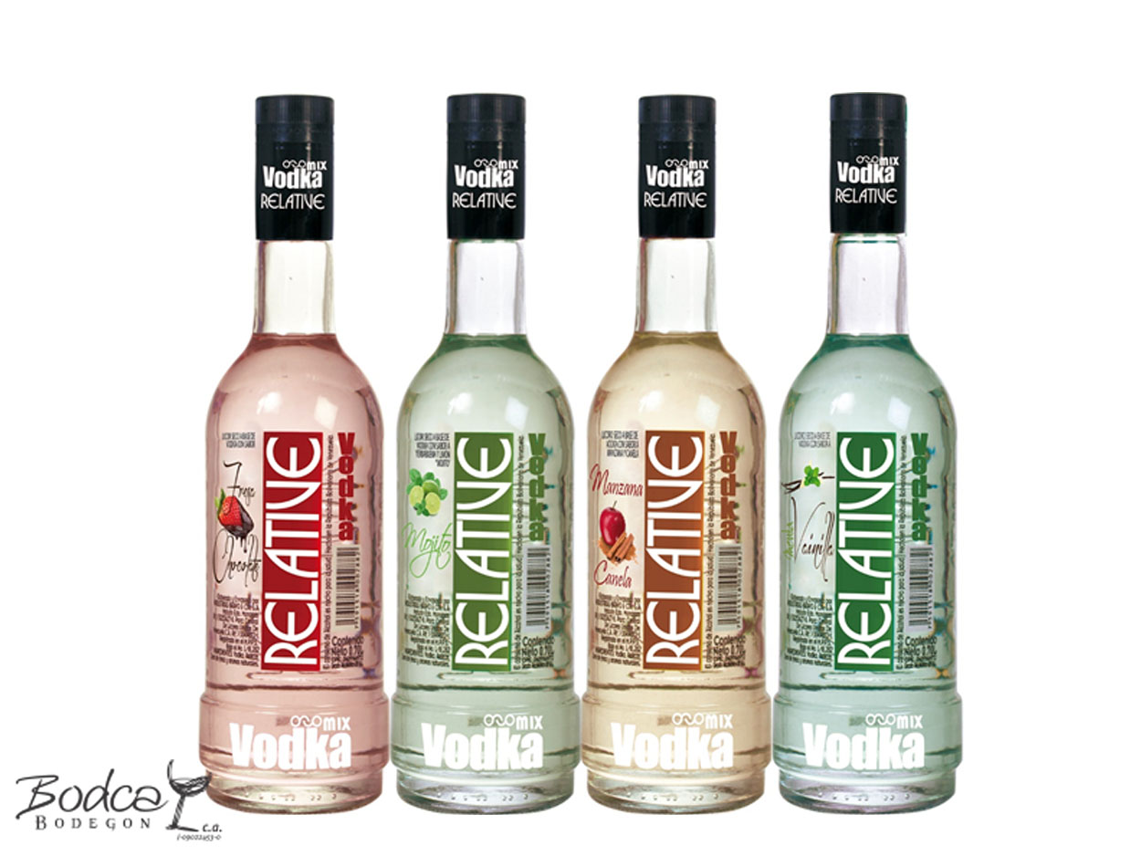 Relative mix relative Vodka Relative Relative Mix